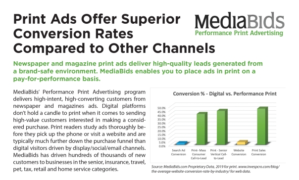 Mediabids_Conversion_1